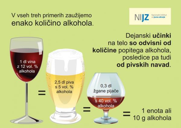 alkohol infografika 3