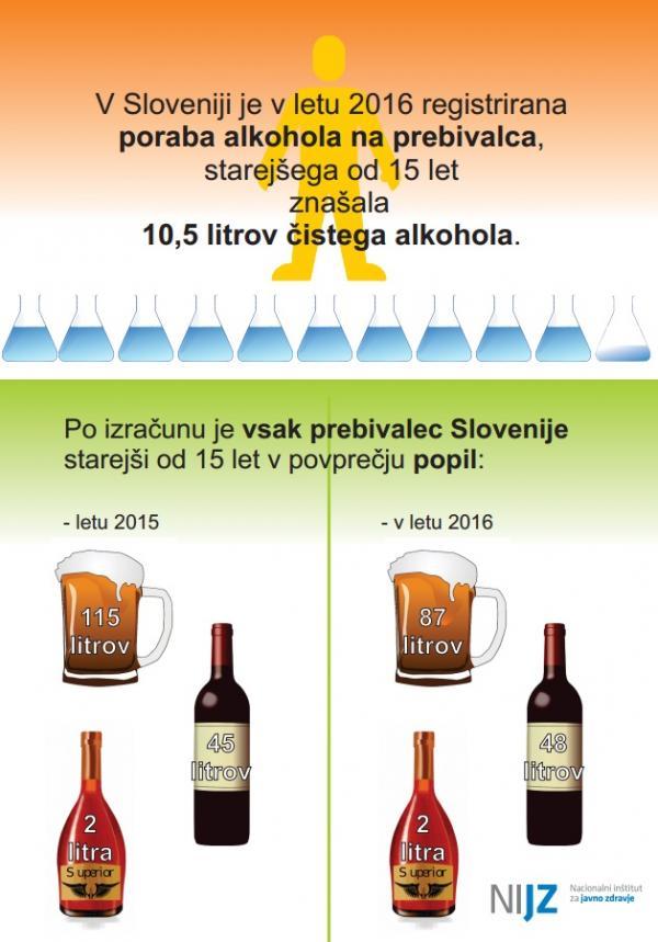 alkohol infografika 2