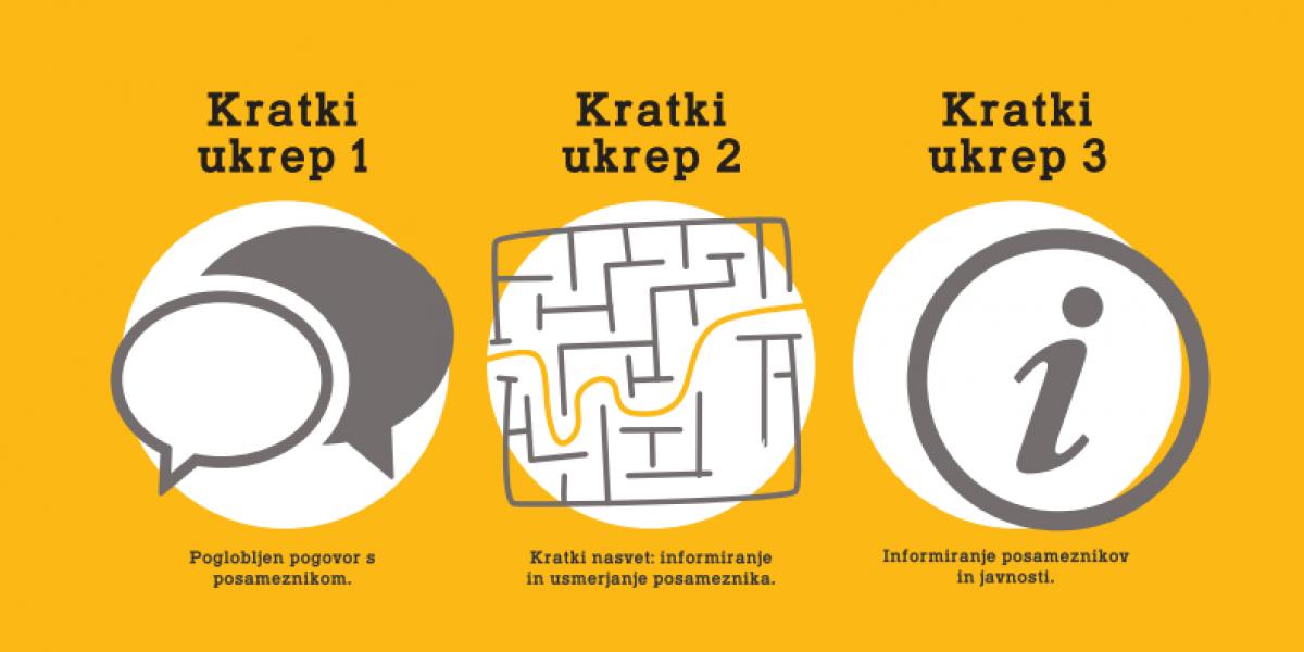 Na 12. Zadravčevih dnevih smo zdravnikom družinske medicine predstavili pristop SOPA